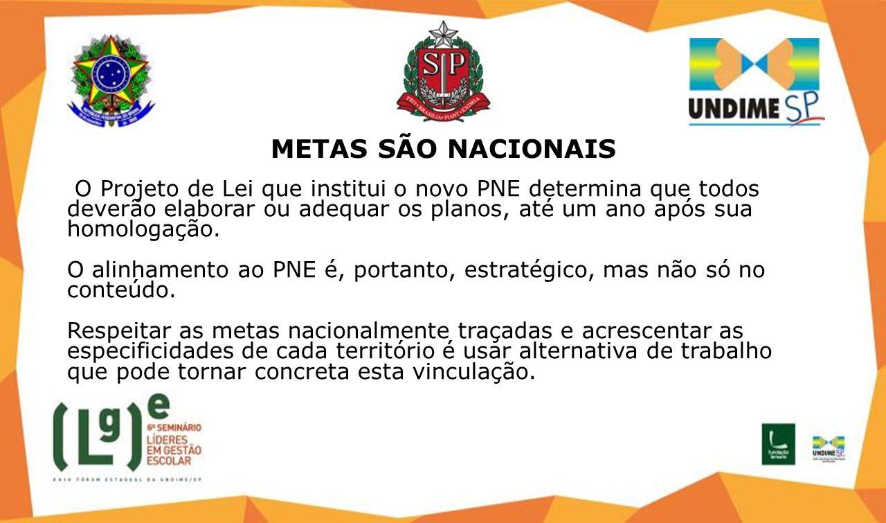 METAS SÃO NACIONAIS