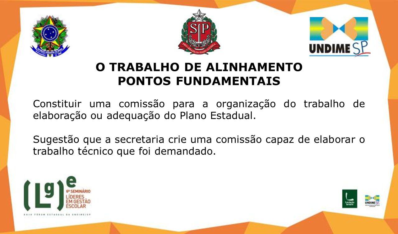 O TRABALHO DE ALINHAMENTO