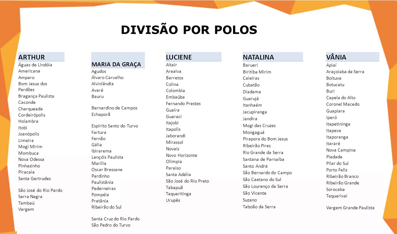 DIVISÃO POR POLOS ARTHUR LUCIENE NATALINA VÂNIA MARIA DA GRAÇA