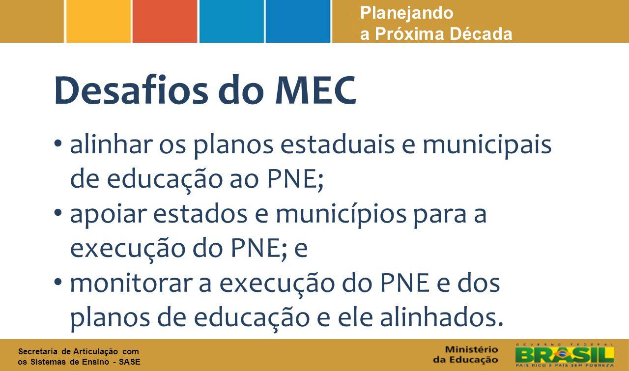 Planejando a Próxima Década. Desafios do MEC. alinhar os planos estaduais e municipais de educação ao PNE;