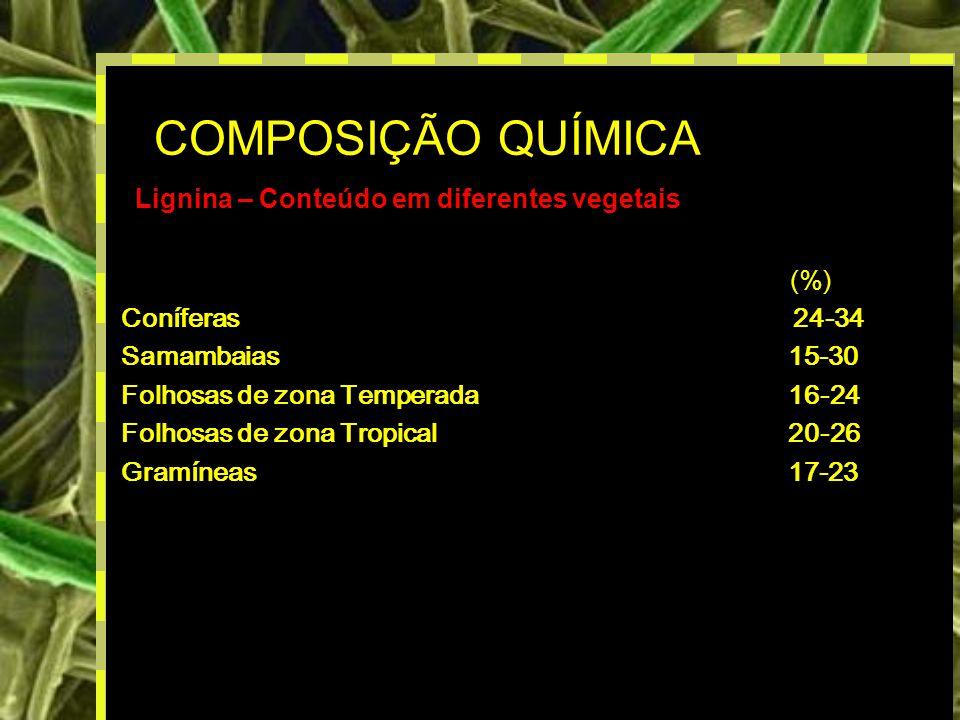 COMPOSIÇÃO QUÍMICA Lignina – Conteúdo em diferentes vegetais (%)