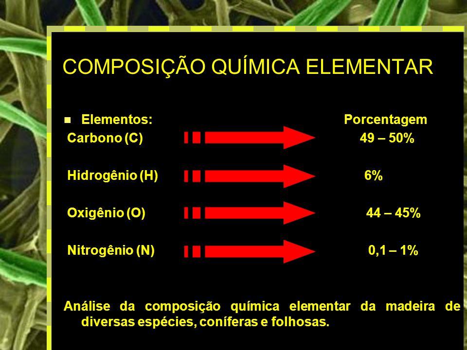 COMPOSIÇÃO QUÍMICA ELEMENTAR