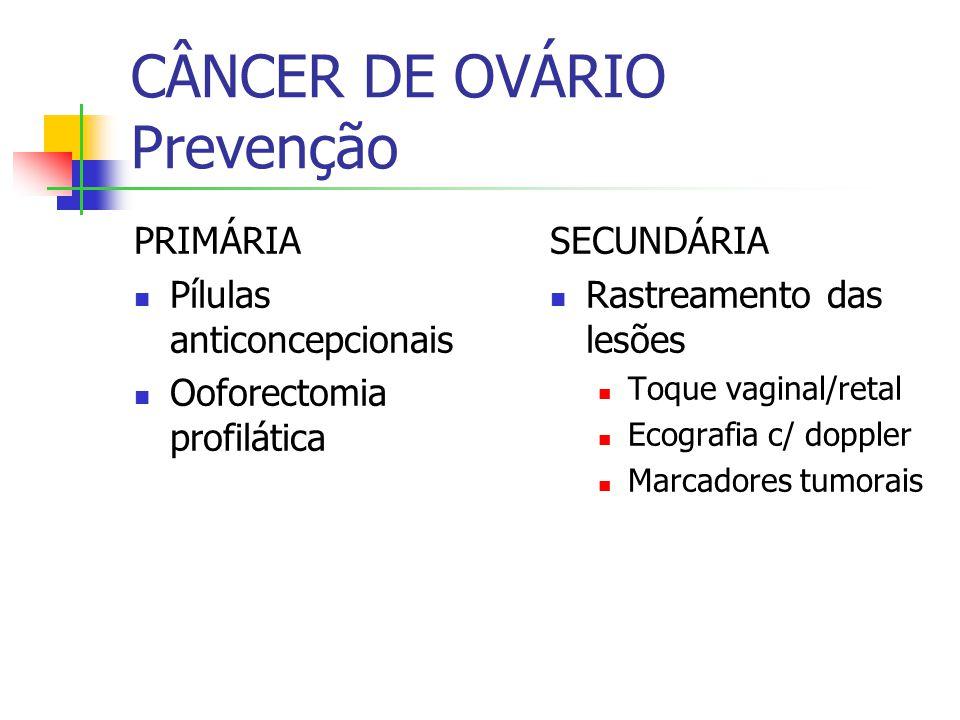 CÂNCER DE OVÁRIO Prevenção