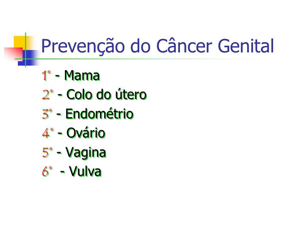 Prevenção do Câncer Genital