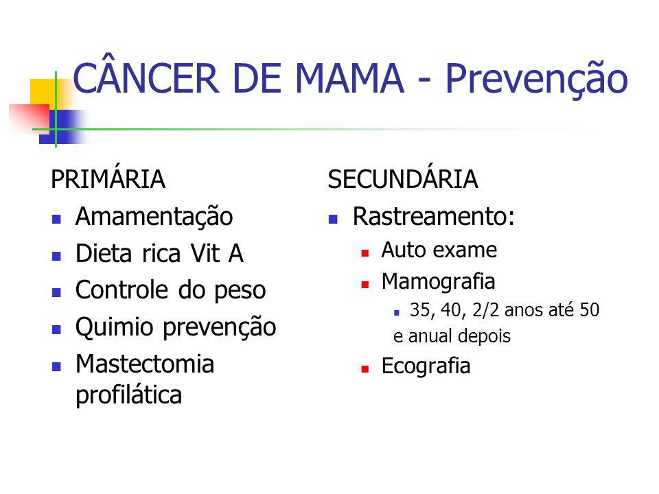 CÂNCER DE MAMA - Prevenção
