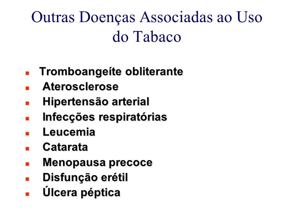 Outras Doenças Associadas ao Uso do Tabaco