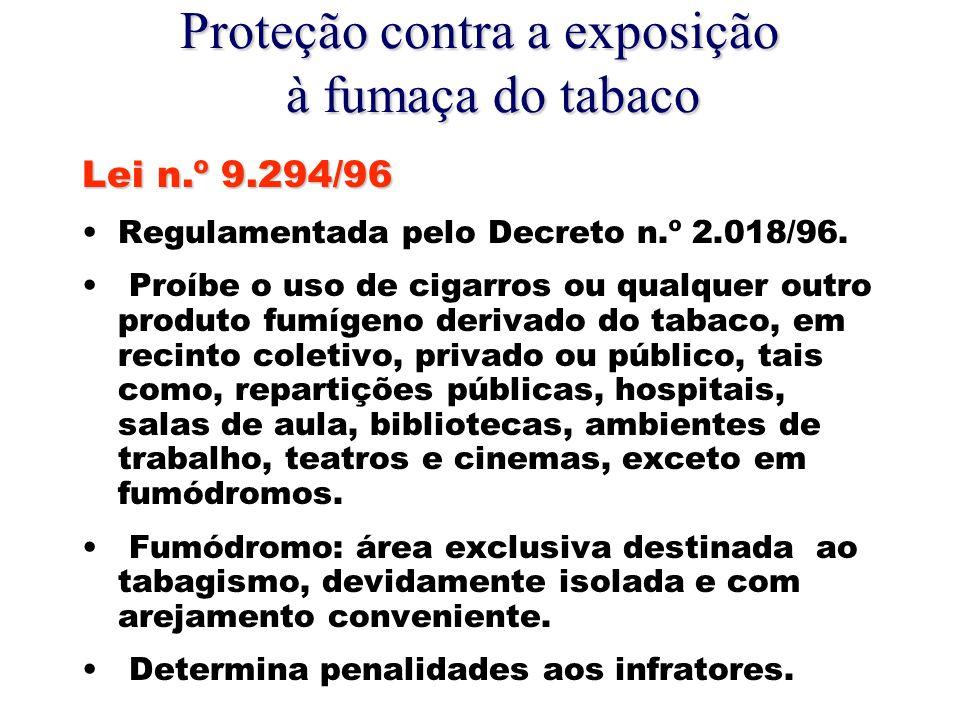 Proteção contra a exposição à fumaça do tabaco