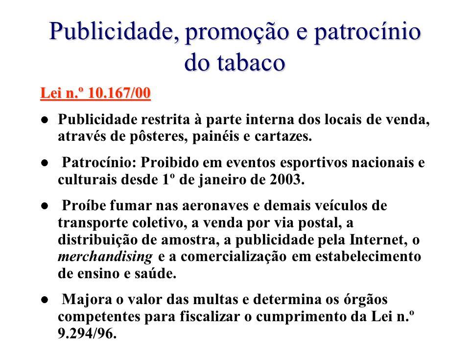 Publicidade, promoção e patrocínio do tabaco