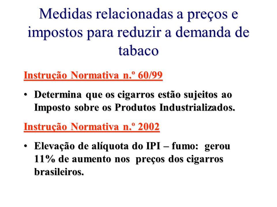 Medidas relacionadas a preços e impostos para reduzir a demanda de tabaco