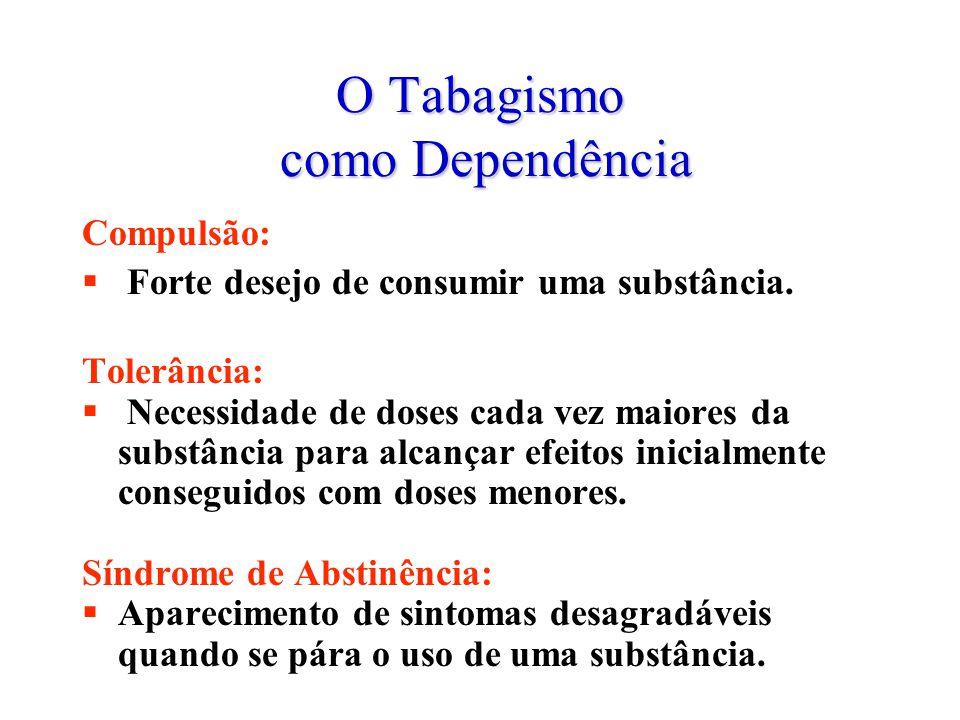 O Tabagismo como Dependência