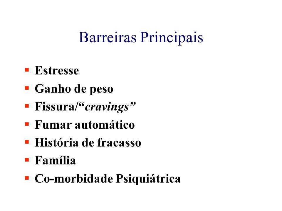 Barreiras Principais Estresse Ganho de peso Fissura/ cravings