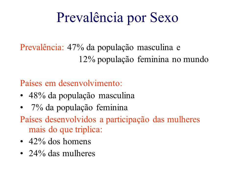 Prevalência por Sexo Prevalência: 47% da população masculina e