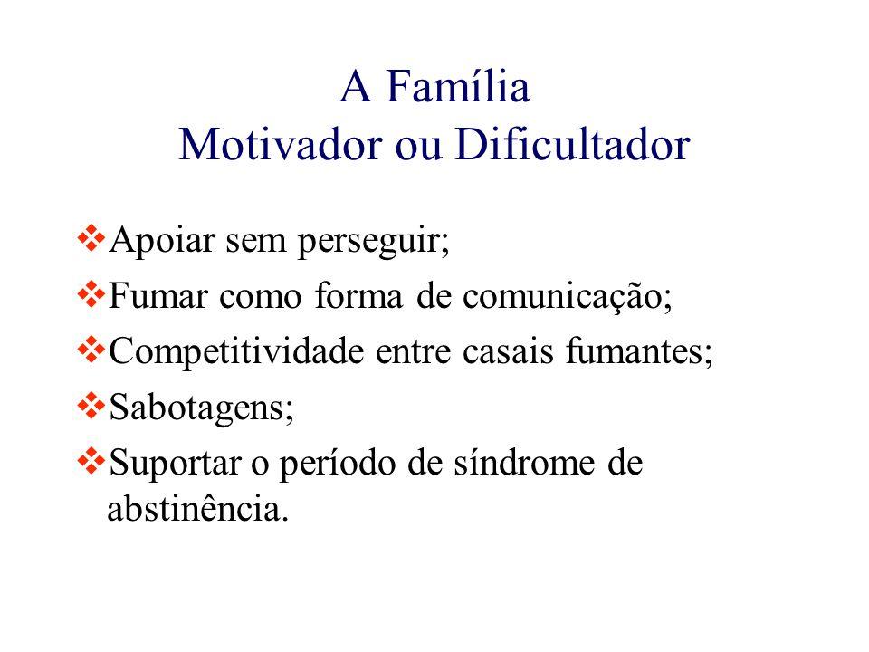 A Família Motivador ou Dificultador