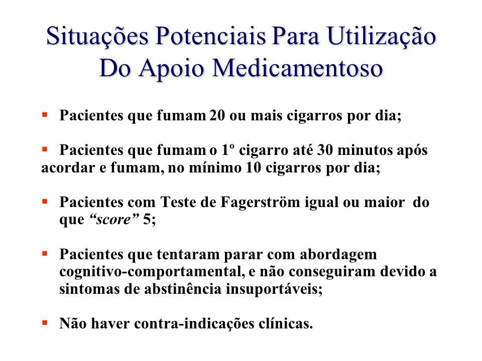 Situações Potenciais Para Utilização Do Apoio Medicamentoso