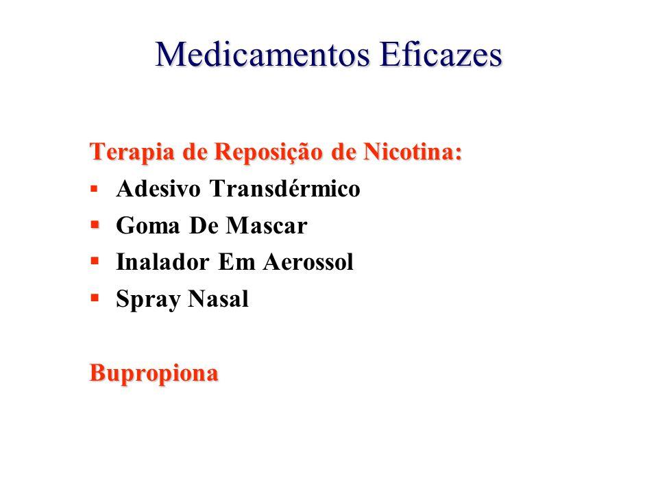 Medicamentos Eficazes