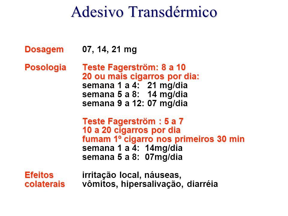Adesivo Transdérmico Dosagem 07, 14, 21 mg