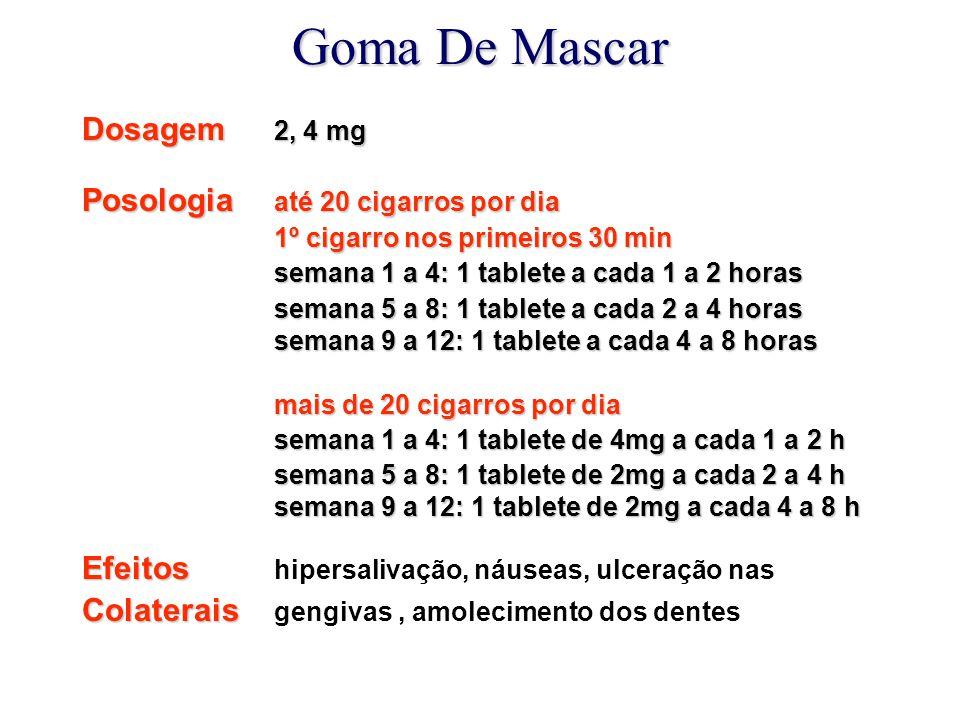 Goma De Mascar Dosagem 2, 4 mg Posologia até 20 cigarros por dia