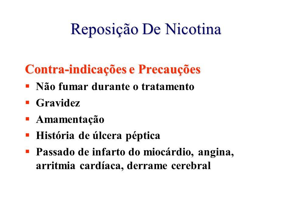 Reposição De Nicotina Contra-indicações e Precauções