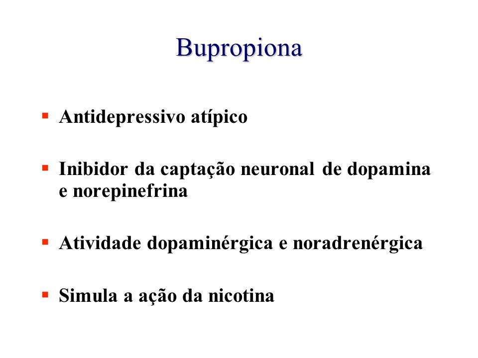 Bupropiona Antidepressivo atípico