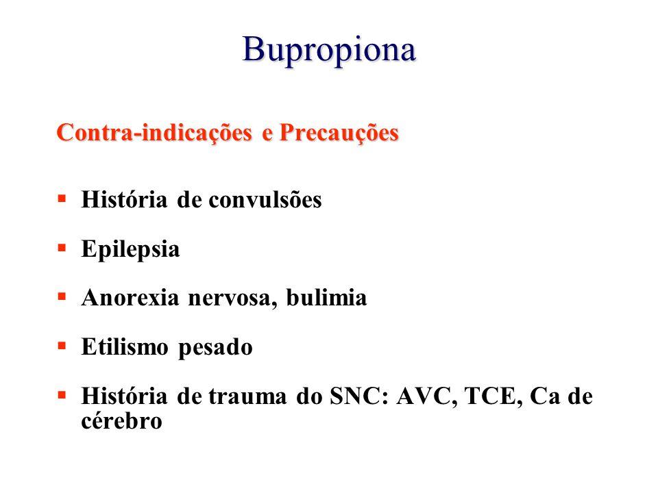 Bupropiona Contra-indicações e Precauções História de convulsões
