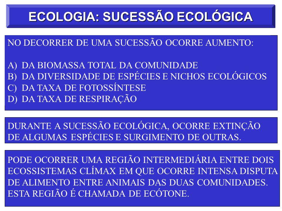 ECOLOGIA: SUCESSÃO ECOLÓGICA