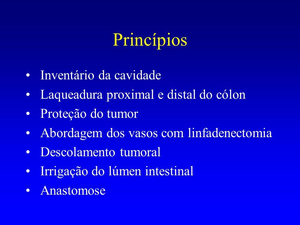Princípios Inventário da cavidade