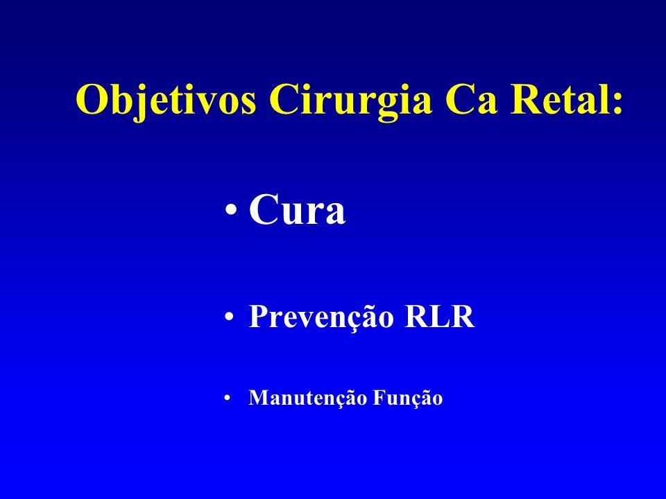 Objetivos Cirurgia Ca Retal: