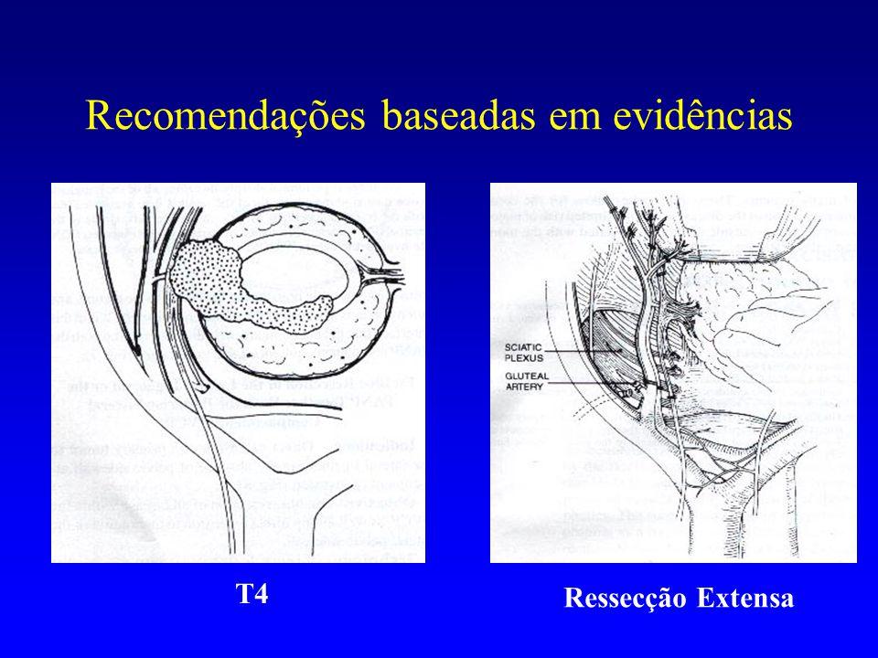 Recomendações baseadas em evidências
