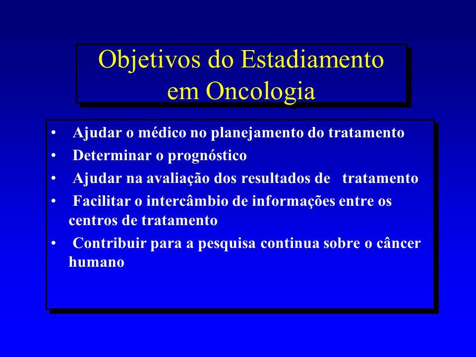 Objetivos do Estadiamento em Oncologia
