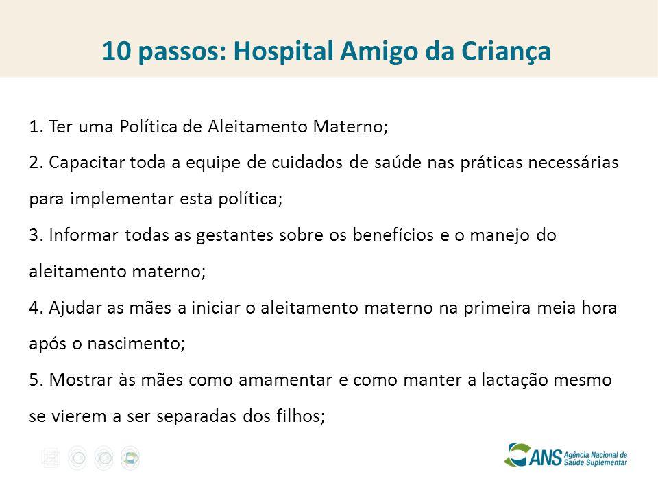 10 passos: Hospital Amigo da Criança