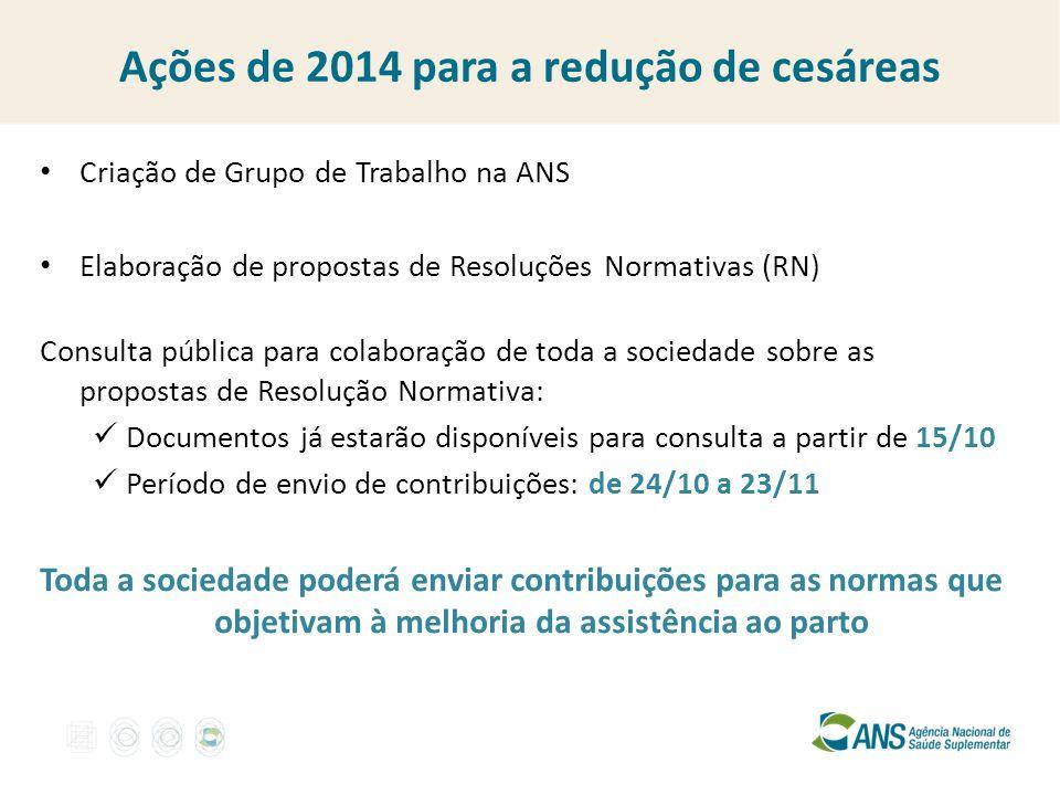 Ações de 2014 para a redução de cesáreas