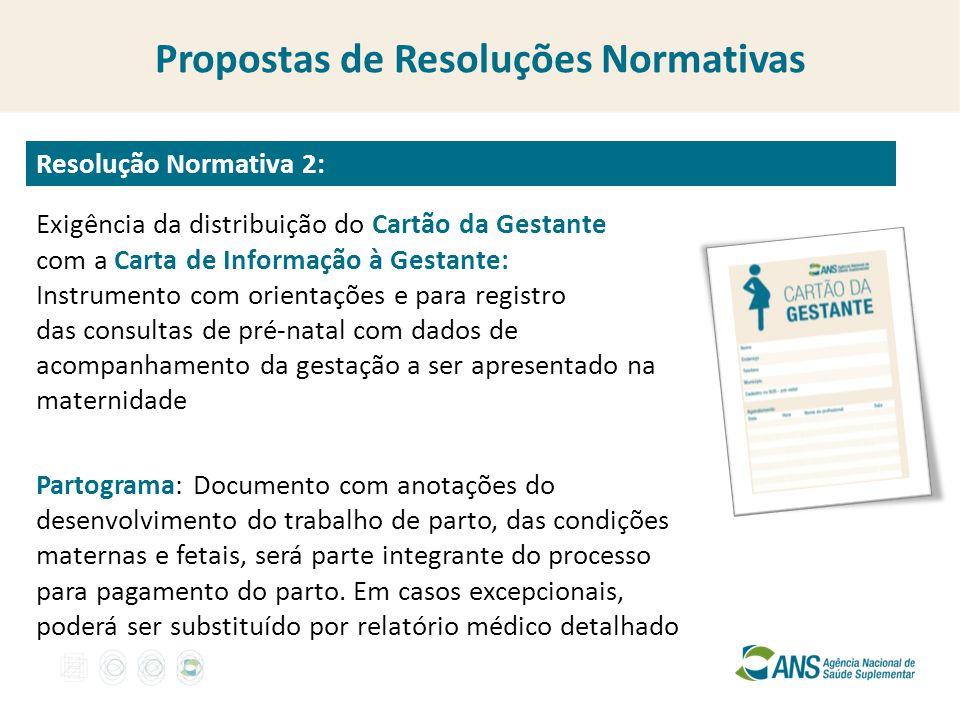 Propostas de Resoluções Normativas