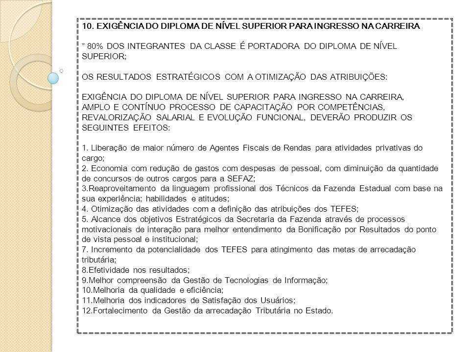 10. EXIGÊNCIA DO DIPLOMA DE NÍVEL SUPERIOR PARA INGRESSO NA CARREIRA