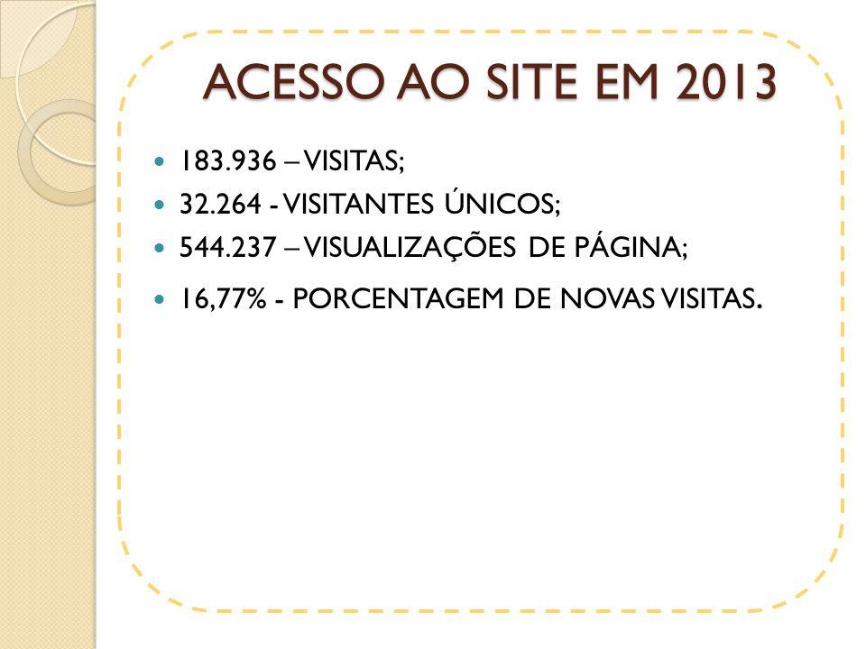 ACESSO AO SITE EM 2013 183.936 – VISITAS; 32.264 - VISITANTES ÚNICOS;