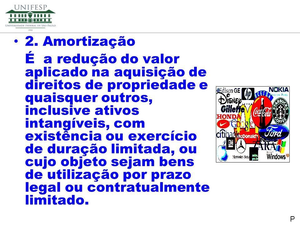 2. Amortização