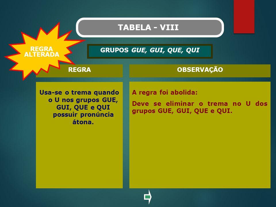 TABELA - VIII REGRA ALTERADA GRUPOS GUE, GUI, QUE, QUI REGRA