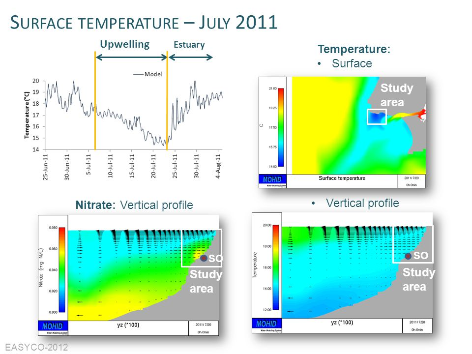 Surface temperature – July 2011