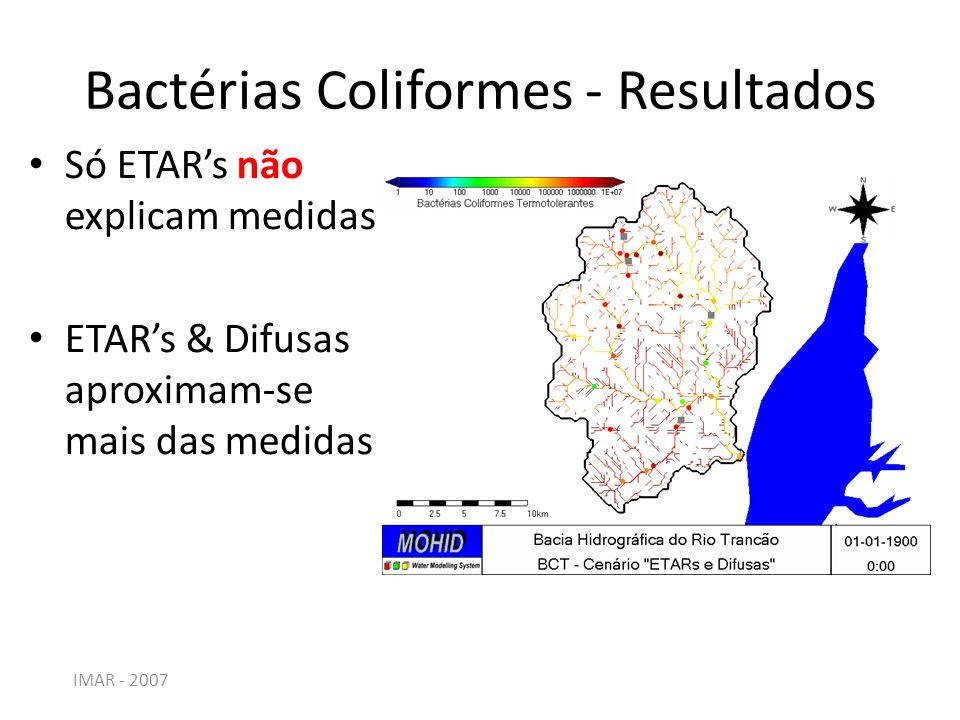 Bactérias Coliformes - Resultados