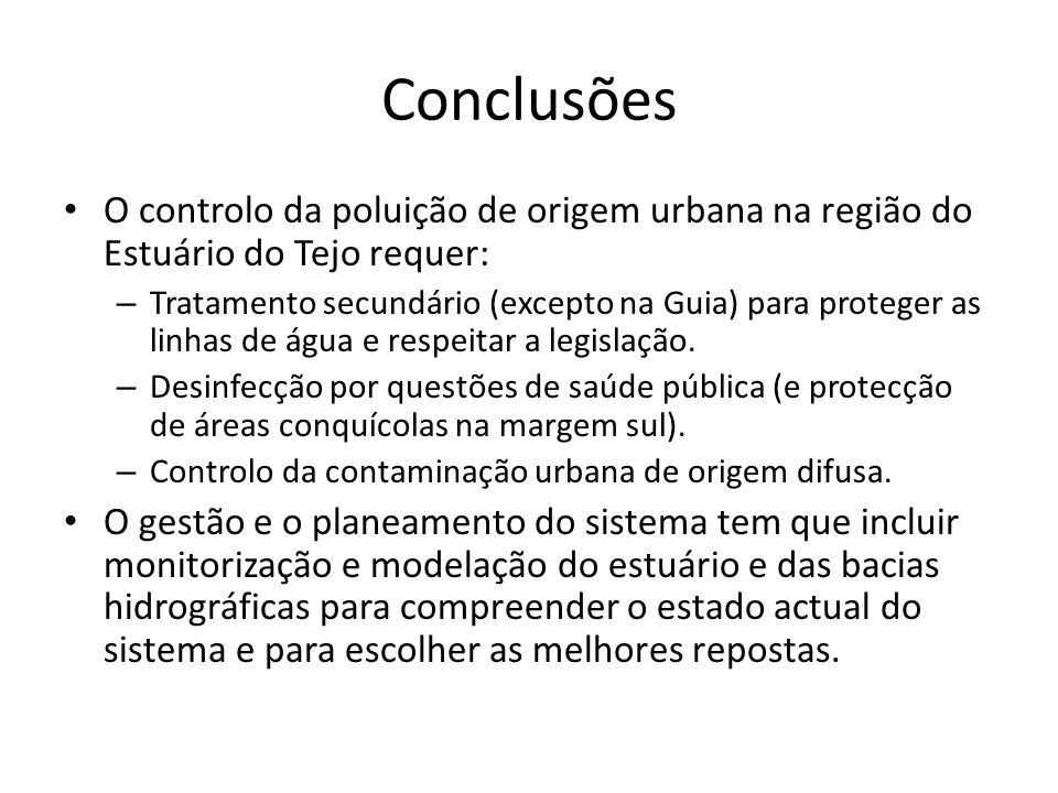 Conclusões O controlo da poluição de origem urbana na região do Estuário do Tejo requer:
