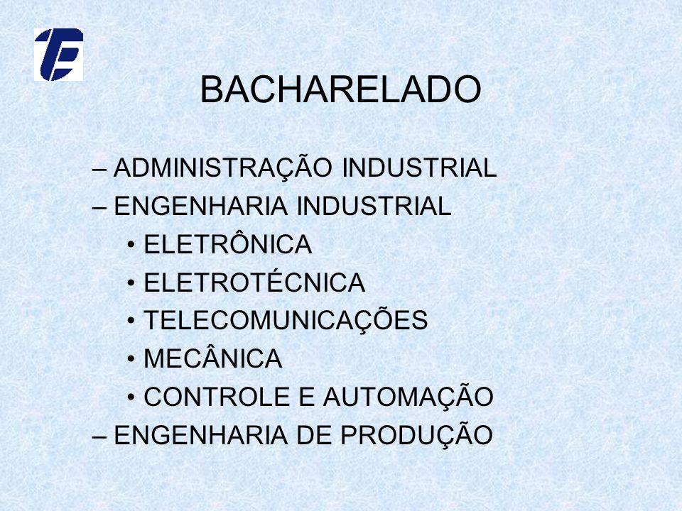 BACHARELADO ADMINISTRAÇÃO INDUSTRIAL ENGENHARIA INDUSTRIAL ELETRÔNICA