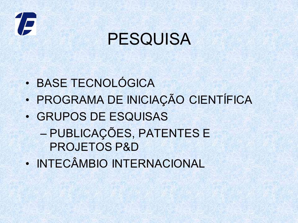 PESQUISA BASE TECNOLÓGICA PROGRAMA DE INICIAÇÃO CIENTÍFICA