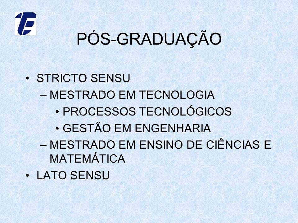 PÓS-GRADUAÇÃO STRICTO SENSU MESTRADO EM TECNOLOGIA