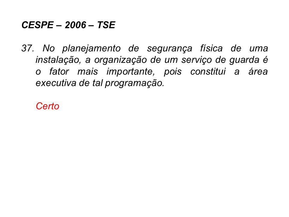 CESPE – 2006 – TSE