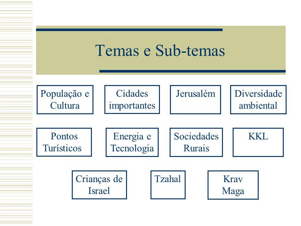 Temas e Sub-temas População e Cultura Cidades importantes Jerusalém
