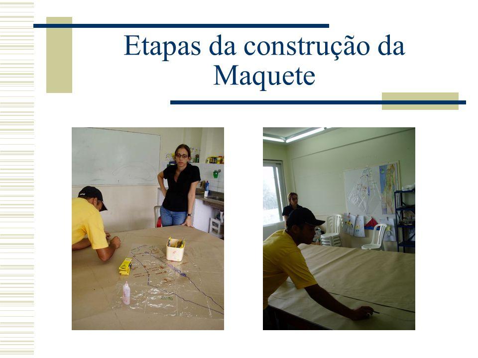 Etapas da construção da Maquete