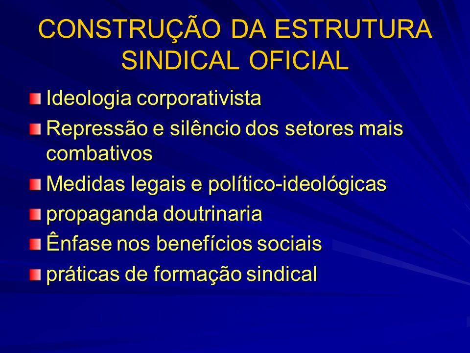 CONSTRUÇÃO DA ESTRUTURA SINDICAL OFICIAL