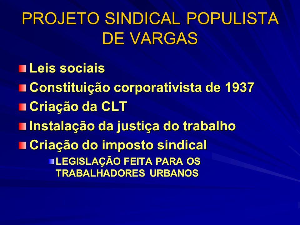 PROJETO SINDICAL POPULISTA DE VARGAS