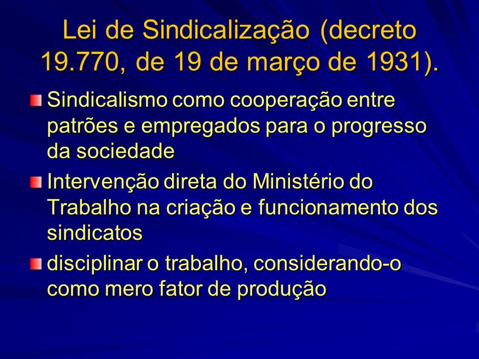 Lei de Sindicalização (decreto 19.770, de 19 de março de 1931).