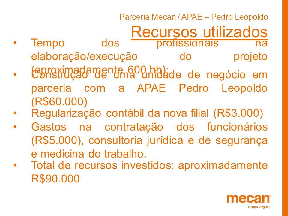 Parceria Mecan / APAE – Pedro Leopoldo Recursos utilizados