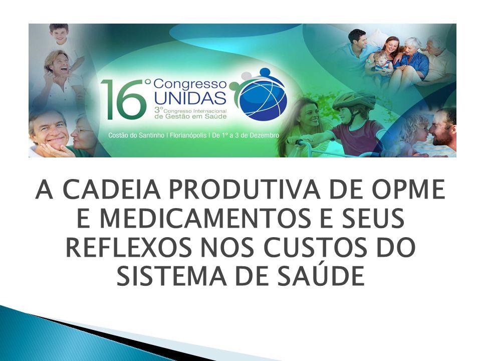 A CADEIA PRODUTIVA DE OPME E MEDICAMENTOS E SEUS REFLEXOS NOS CUSTOS DO SISTEMA DE SAÚDE